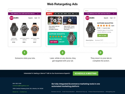 Ecommerce Marketing Cloud