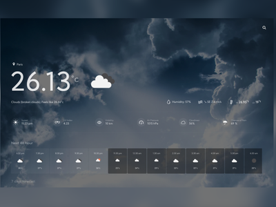 Weather Reacts - progressive weather app responsive design desktop design weather app pwa reactjs