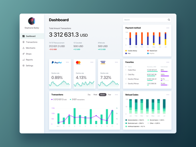 Dashboard chart analytic data graphic green credit card crypto banking table web application design app ux ui