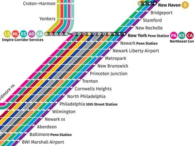 Amtrak Passenger Rail as a Subway Map, 2016