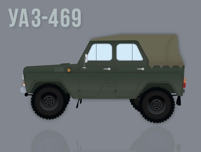 UAZ-469 (most iconic vehicles)