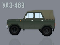 UAZ-469 (most iconic vehicles)