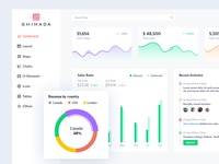 Web dashboard UI design
