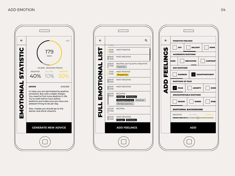 What are you feeling? bauhaus application social feeling emotion web app design typography ui ux