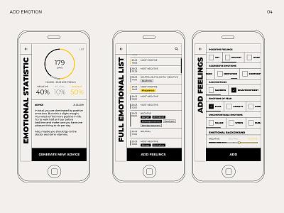 What are you feeling? bauhaus application social feeling emotion web app design typography ui ux