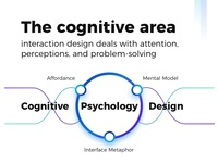Cognitive behavior