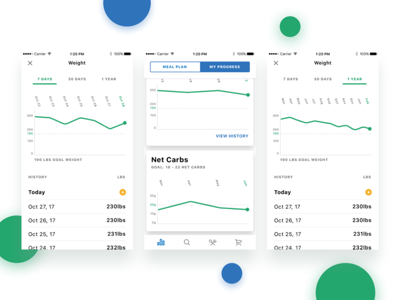 Graphing user interface ui  ux design ios mobile data visualization graph