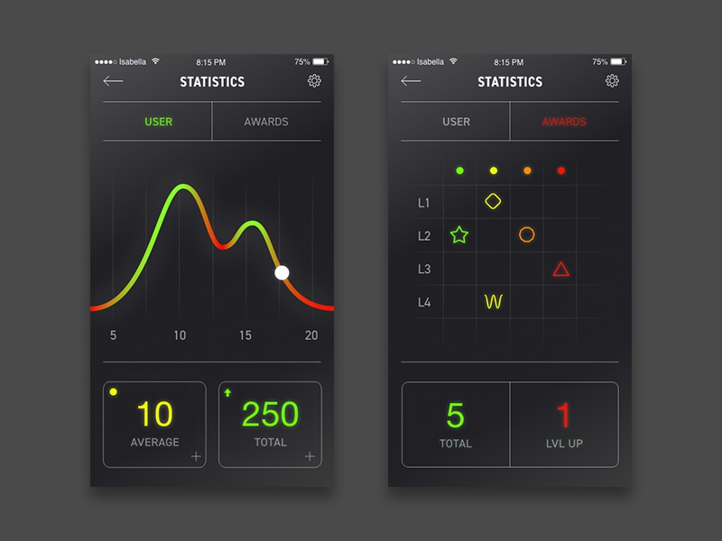 Analytics Chart — Daily UI #018 fly the w daily ui awards chart glow statistics analytics design ux ui 018