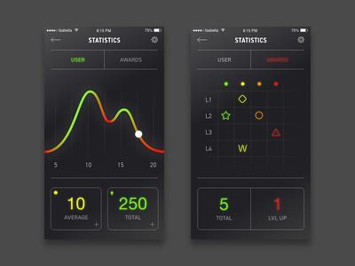 Analytics Chart — Daily UI #018 fly the w daily ui awards chart glow statistics analytics design ux ui 018