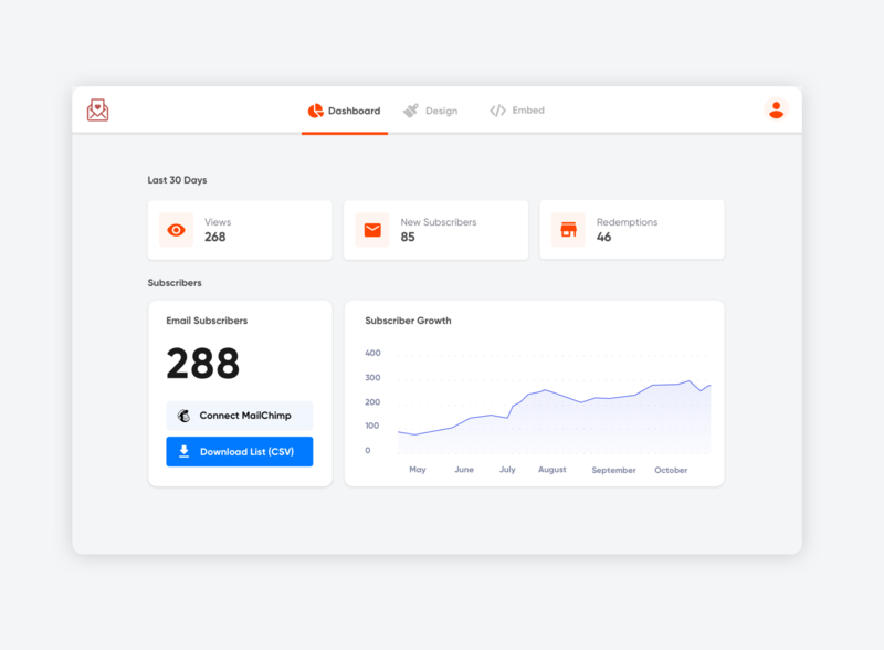 Simple Dashboard modal dashboard design dashboard ui web app saas app saas ui design subscriber clean dashboard