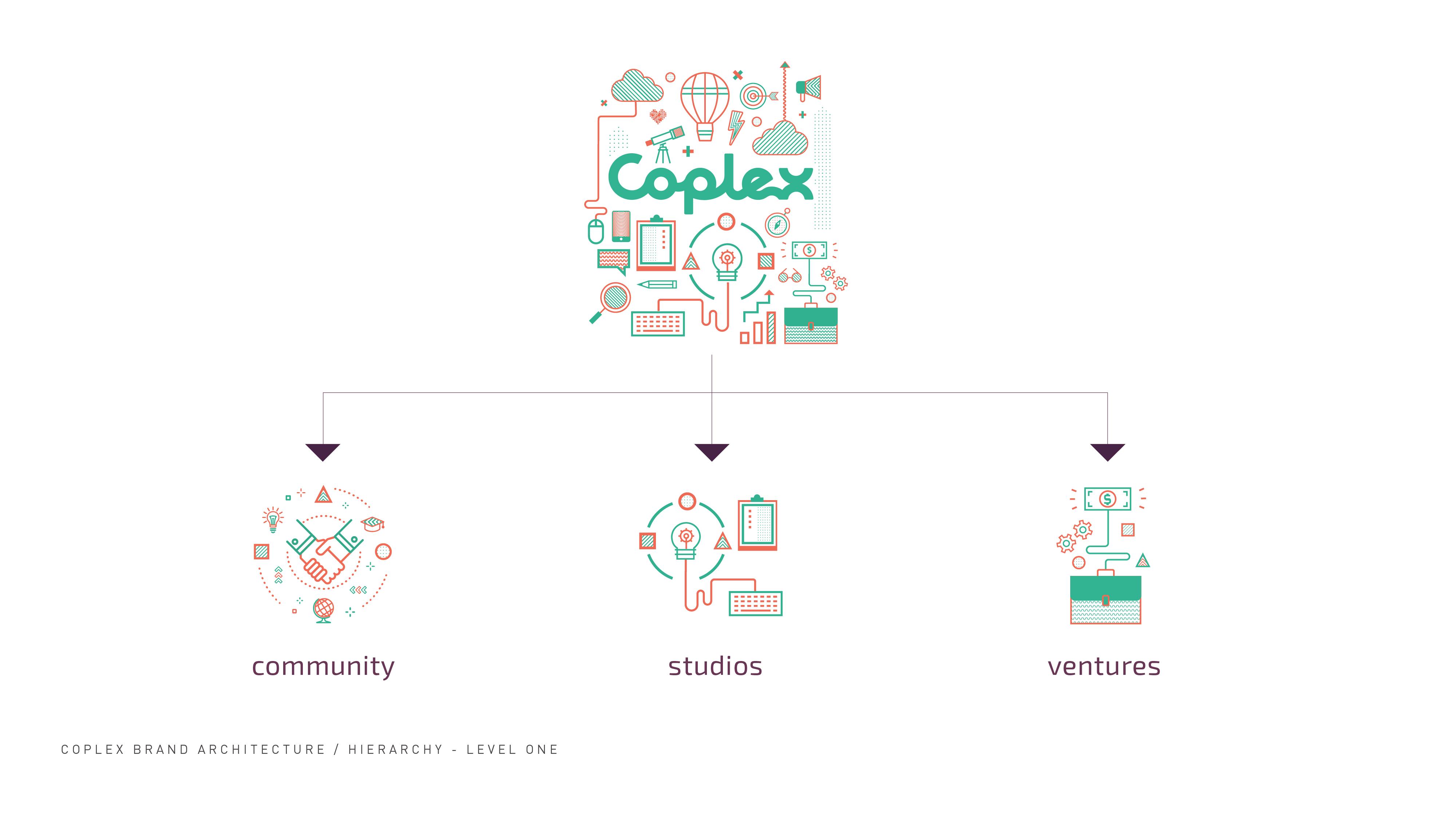 1 coplex brand guide v5 second level