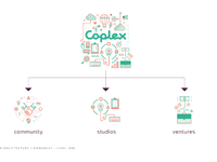 1 coplex brand guide v5 second level