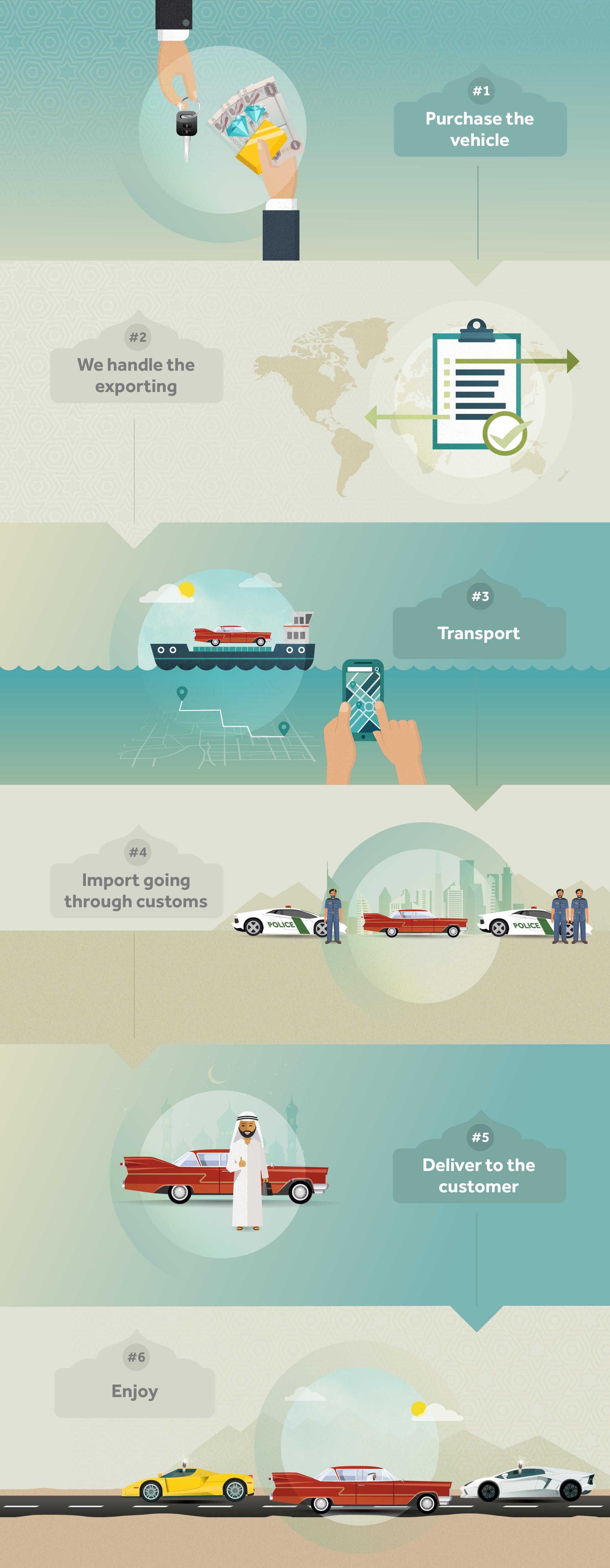Uae infographic v2