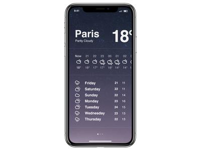 iOS x Swiss Style : Weather