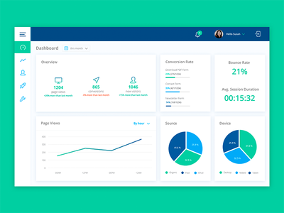 Dashboard landing pages