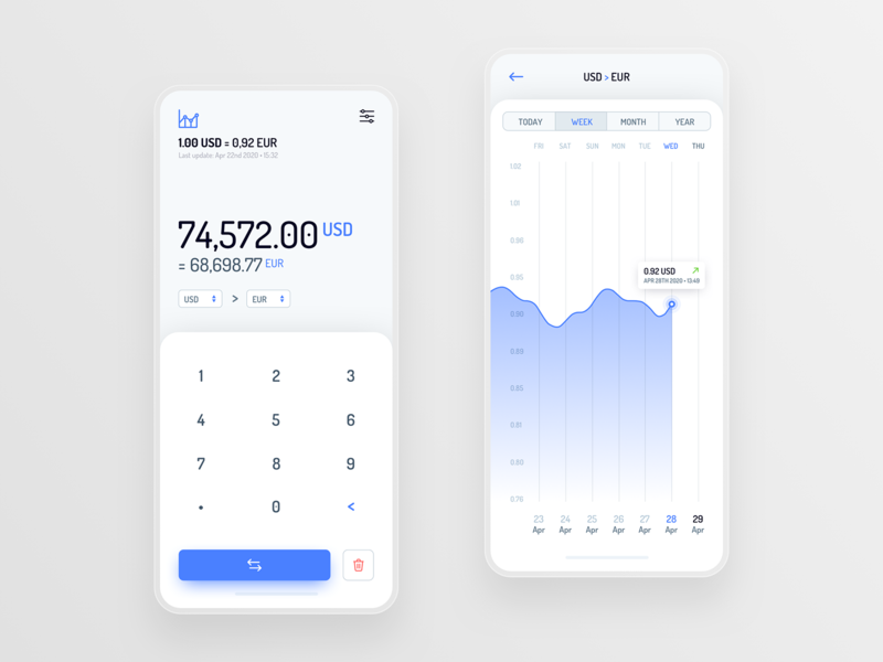 Currency converter UI exploration ux ui mobile app design mobile chart chart design uiux currency converter currency mobile design mobile app mobile ui