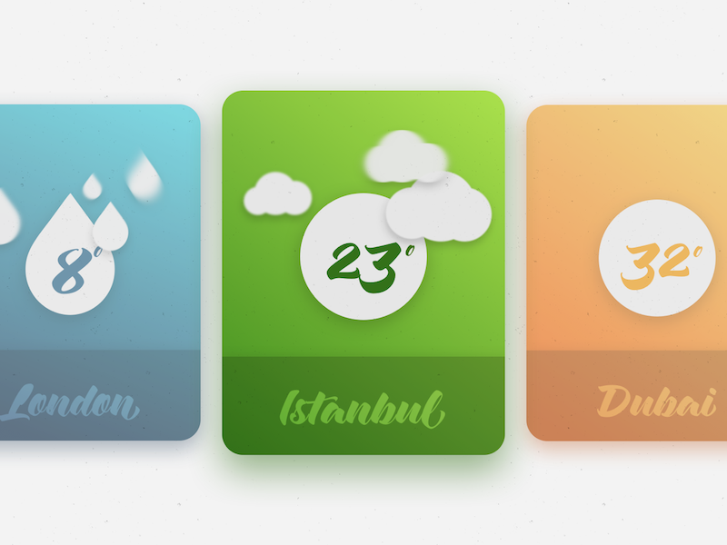 Weather Widget design widget weather card ui dailyui