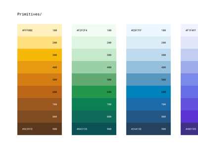 Color designops system primitives css styles design tokens design systems color palette palette colour color web design web ux ui