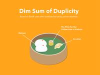 Eat24 Blog: Dim Sum of Duplicity