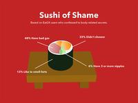 Eat24 Blog: Sushi of Shame