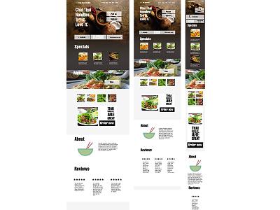 Responsive Website responsive web design rwd responsive user experience ux user interface ui