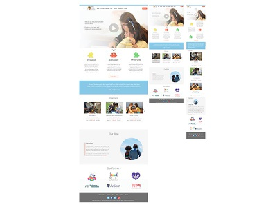 Responsive Web Design user experience user interface responsive web design ux ui