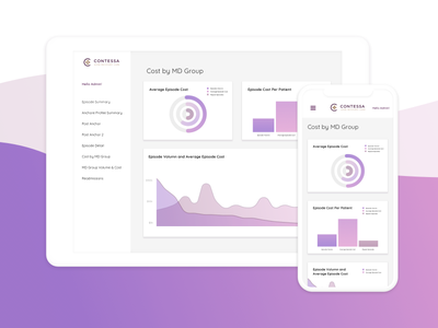 Dashboard ui graphs data mobile charts dashboard