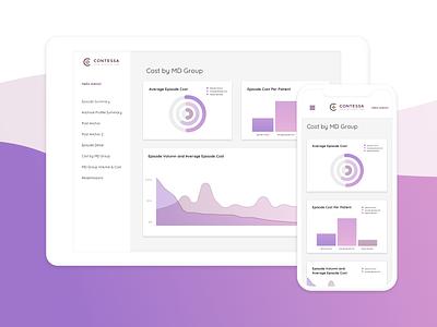 Dashboard ui graphs data mobile charts dashboard