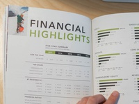 Annual Report Financial Highlights