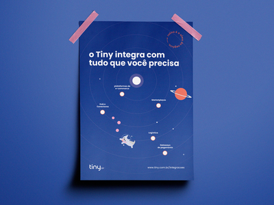 Integrações Tiny ERP illustration graphic  design design