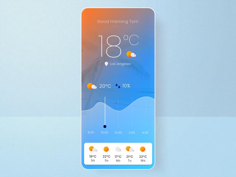 #1 Weather app | UXPin ☉⛅ california preview sneakpeak mobil app gradient rain cloudy prototyp sun weather uxpin