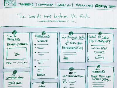 Wireframe sketch for Google Ventures homepage googleventures designstudio homepage masonry