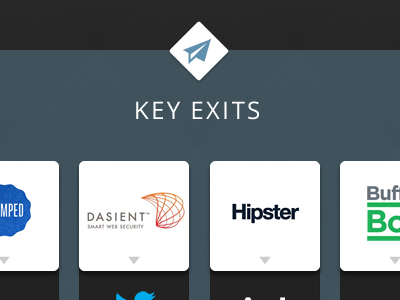 2012 Year in Review – Key Exits