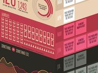 2012 Infographic