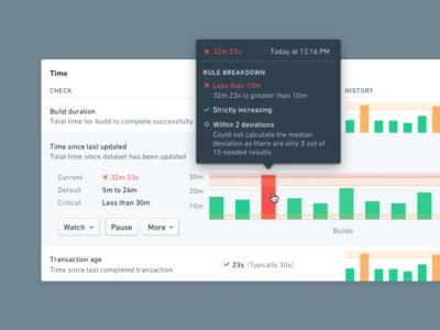 Palantir Foundry: Data Health checks dashboard enterprise dropdown popover palantir graph chart health visualization data
