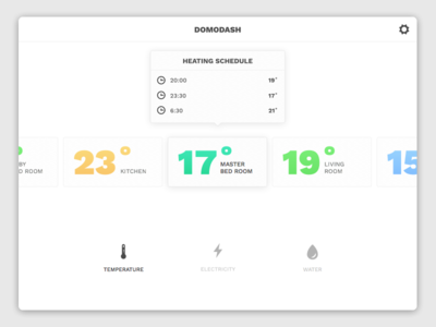 Daily Ui #021 - Home Monitoring Dashboard