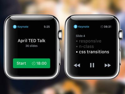 Apple Watch Keynote Concept