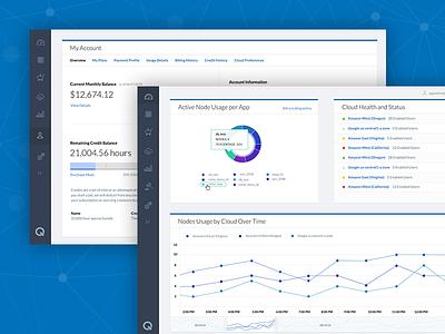 SaaS Application Dashboard blue nav web interface app color graph chart dashboard design ux ui