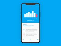 Activity Tracker App Concept