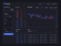 Crypto Exchange Dark Mode