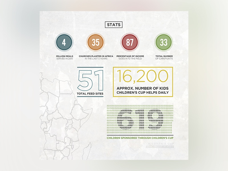 Children's Cup - Stats ministry non profit print design