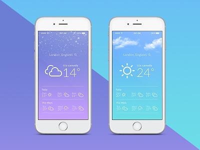Weather App weather vector ux ui mock up illustration icon design branding apple app animation