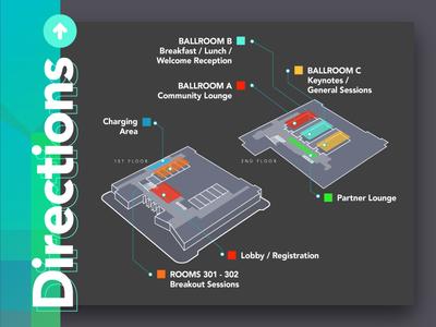 nSight 2018 Diamond Directional Map Panel