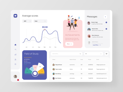 Dashboard University typography vector illustration chart admin panel admin dashboad design ux ui