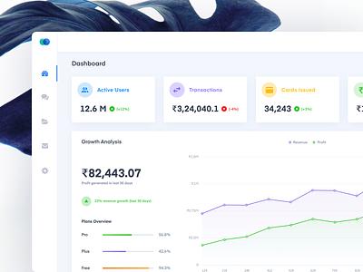 Dashboard dashboard template dashboard design dashboard minimal app interaction website web vector dailyui ux ui uiux design