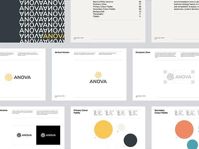Brand Guideline - Anova boldmonkey guideline logodesign letterhead business card stationery logo animation brand identity brand book brand