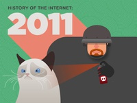 History Of The Internet infographic