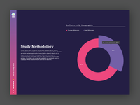 Study Methodology grid gradient typography tooltip rollover study annual report graph