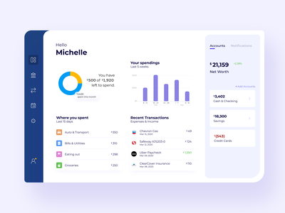 Financial Dashboard UI web design agency product design product web design dashboard ui kit dashboard ui corporate font branding app user interface website ux ui finance financial dashboard fintech financial services financial app financial