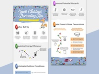 Smart Decorating Tips Infographic